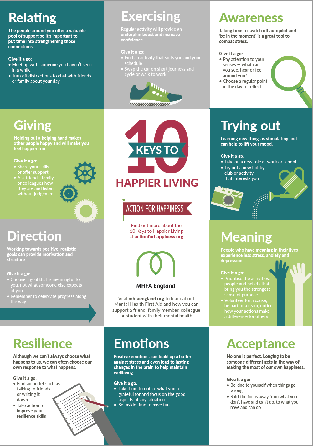 10 tips for healthy living