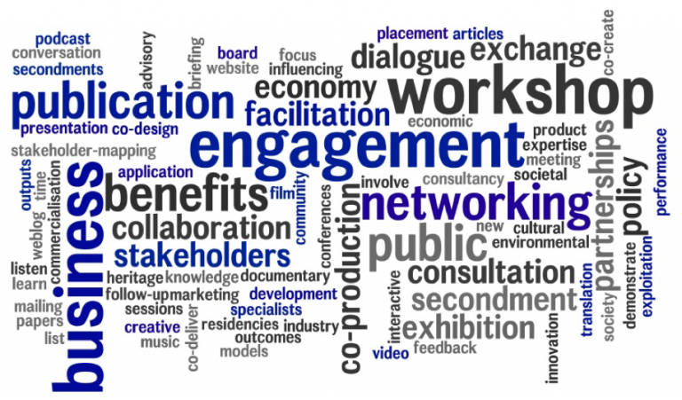 Research Councils UK word cloud of Pathways to Impact